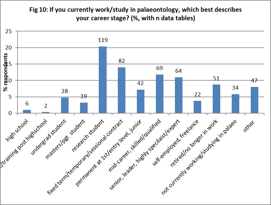 Diversity Study | The Palaeontological Association