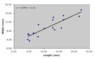 PalaeoMath 101 - Figure 1.2