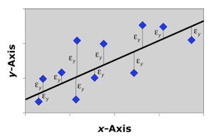 PalaeoMath 101 - Figure 1.3