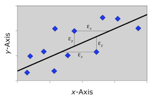 PalaeoMath 101 - Figure 1.4