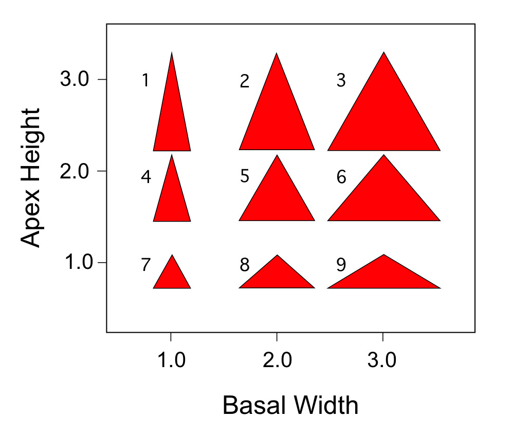 PalaeoMath 101 - Figure 17.1