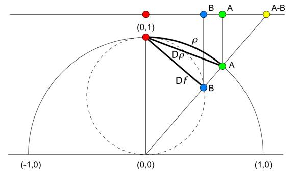 PalaeoMath 101 - Figure 17.10