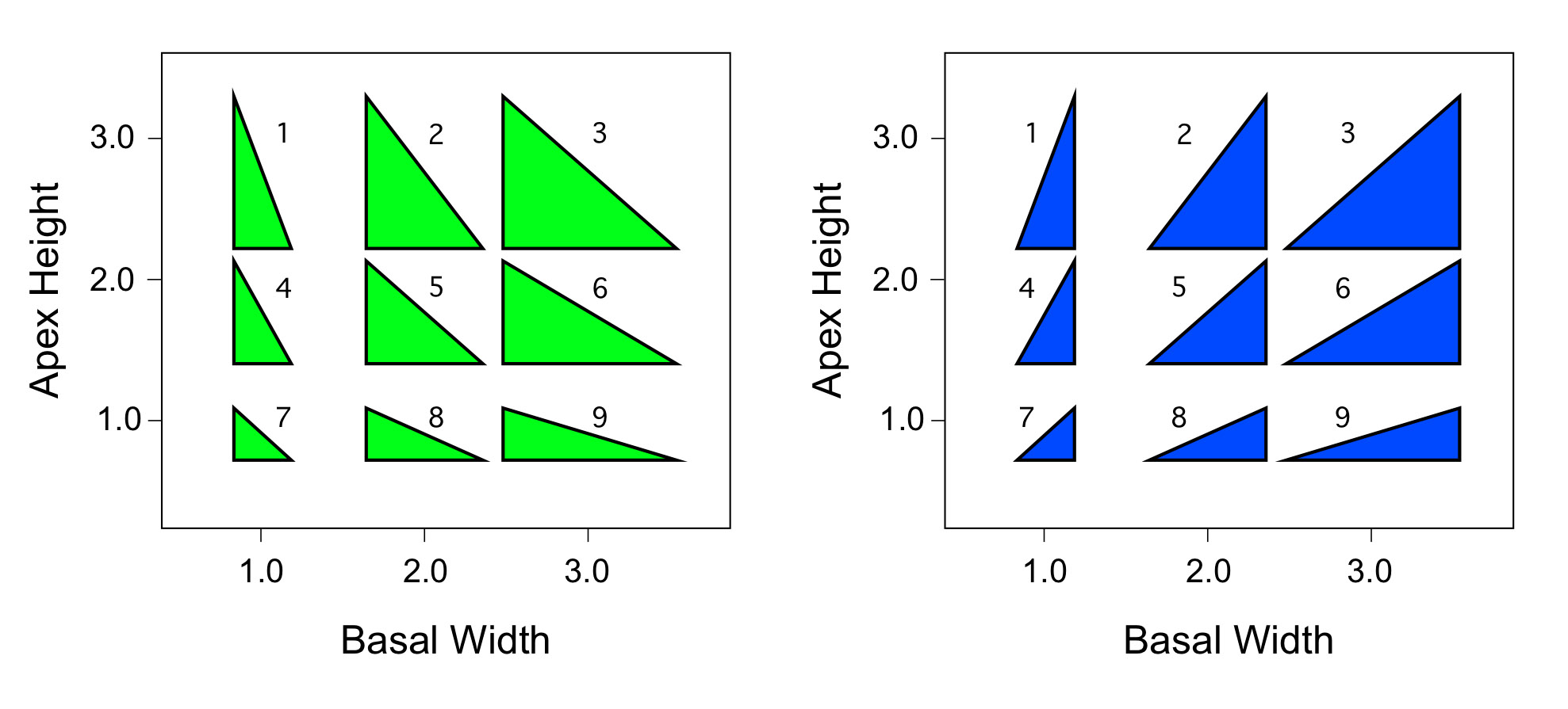 PalaeoMath 101 - Figure 17.2