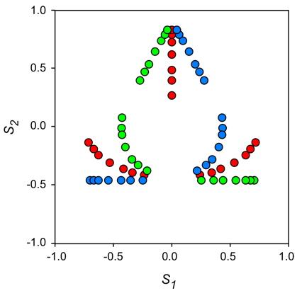 PalaeoMath 101 - Figure 17.3