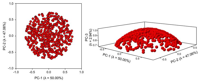 PalaeoMath 101 - Figure 17.6