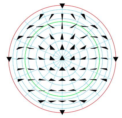 PalaeoMath 101 - Figure 17.7