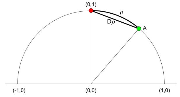 PalaeoMath 101 - Figure 17.8