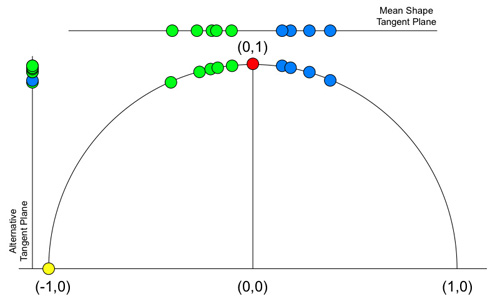 PalaeoMath 101 - Figure 17.9
