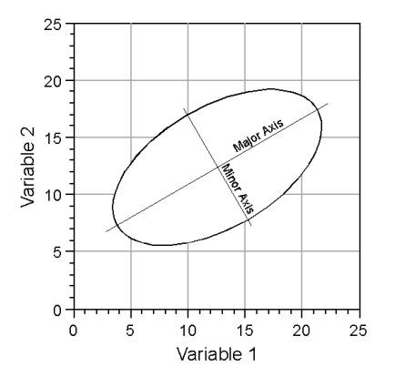 PalaeoMath 101 - Figure 5.3