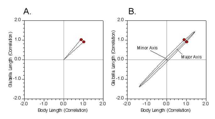 PalaeoMath 101 - Figure 5.4