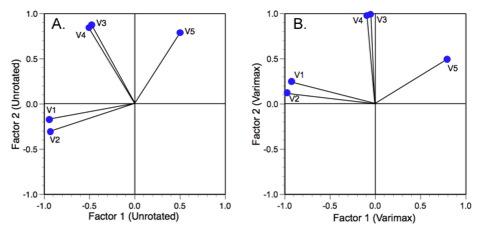 PalaeoMath 101 - Figure 6.3