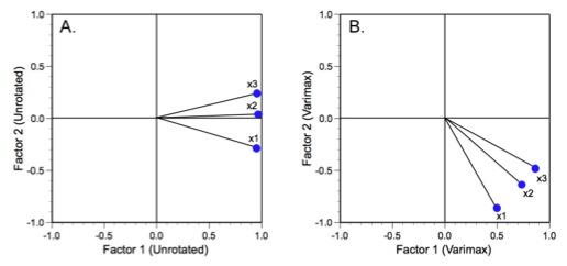 PalaeoMath 101 - Figure 6.4