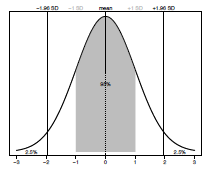 R for Palaeontologists - Figure 3.1
