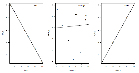 R for Palaeontologists - Figure 3.4